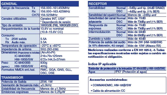 Especificaciones Icom IC-M400BB