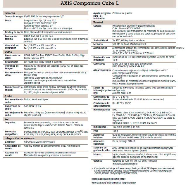 Especificaciones Axis Companion Cube L